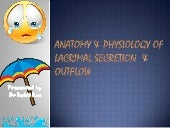 anatomy and physiology of lacrimal apparatus  ppt