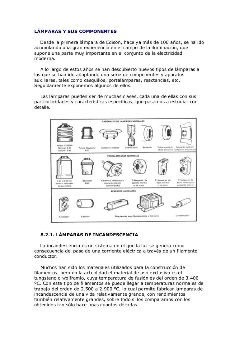 Lamparas y sus componentes
