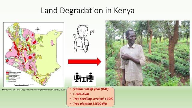 Land Degradation in Kenya
