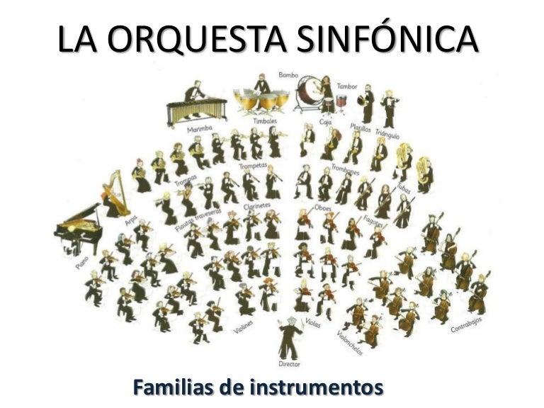 Resultado de imagen para familia de instrumentos de orquesta sinfonica