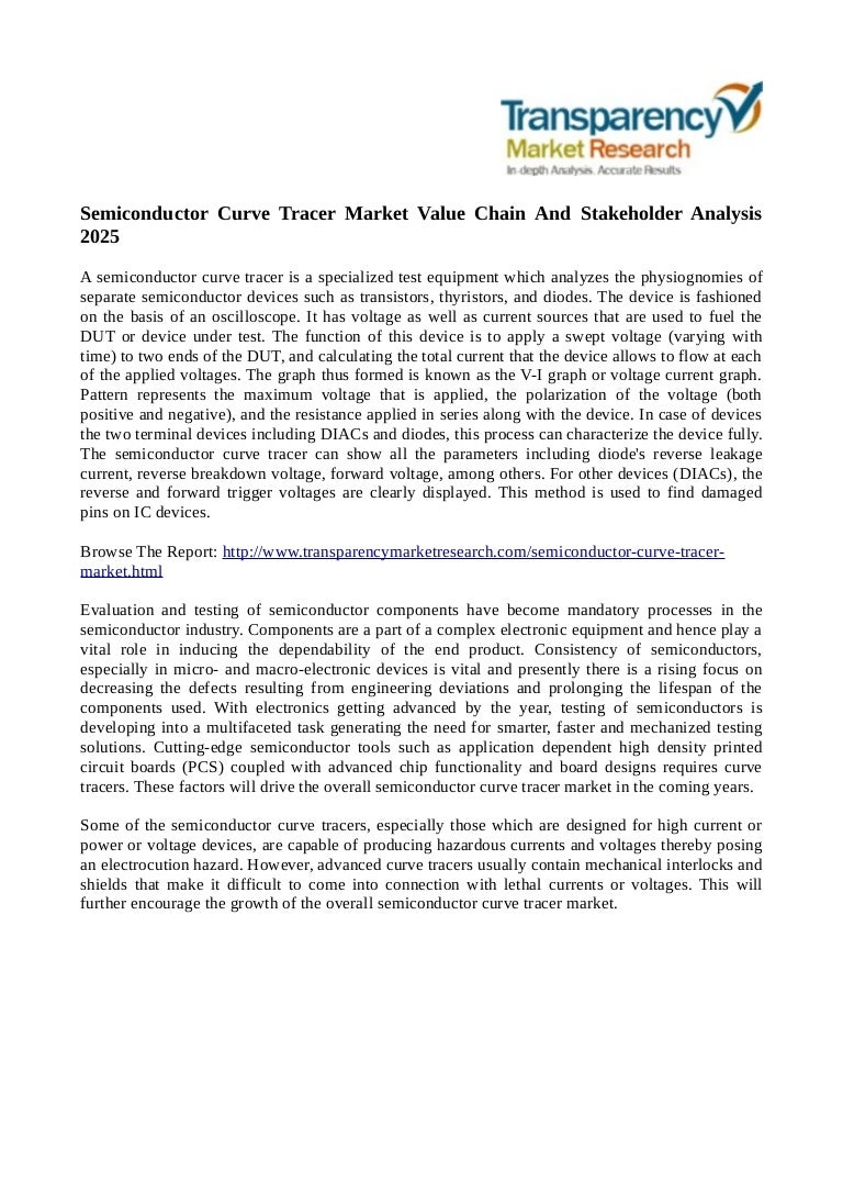 Semiconductor Curve Tracer Market Value Chain And Stakeholder Analysi Circuit Oscilloscope