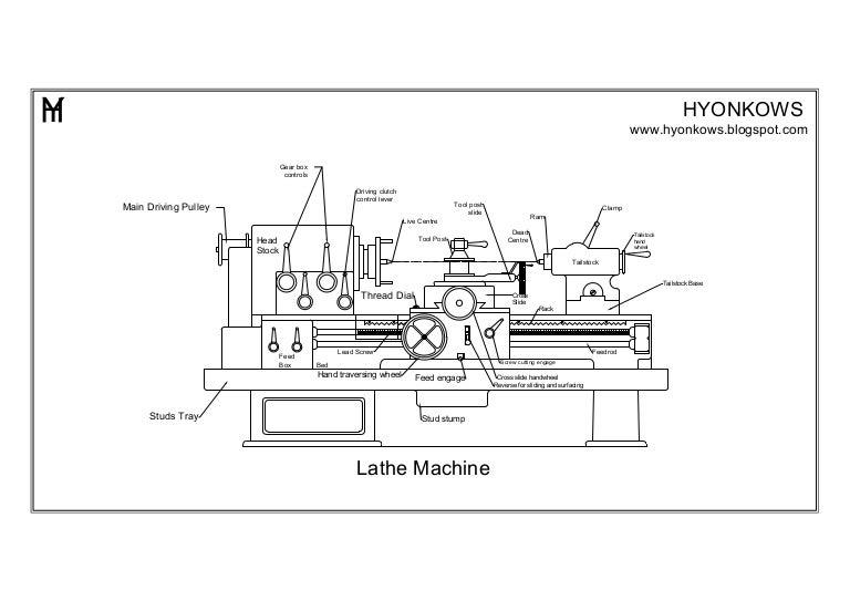 Lathe machine AutoCAD Drawing