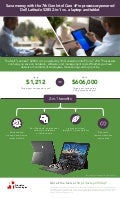 Save money with the 7th Gen Intel Core vPro processor-powered Dell Latitude 5285 2-in-1 vs. a laptop and tablet - Infographic