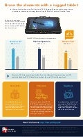 Brave the elements with a rugged tablet - infographic