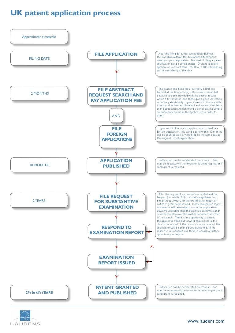 patent app