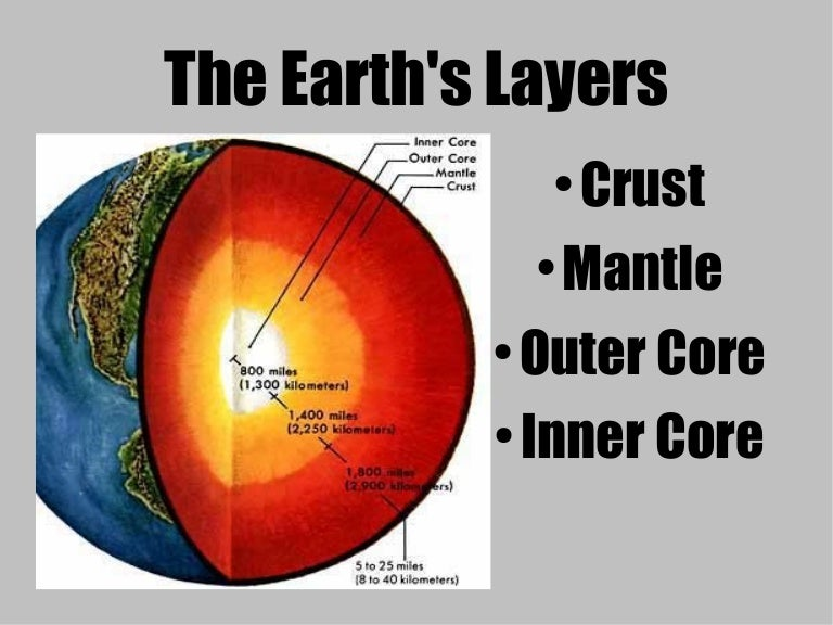 Layers of the earth layersoftheearth 090501065054 phpapp02 thumbnail 4gcb1241160745 ccuart Images