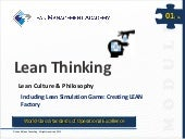 Lean thinking and_lean_simulation_game_intro