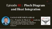 Episode 60 :  Pinch Diagram and Heat Integration