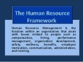 HR Framework by Mahmood Qasim