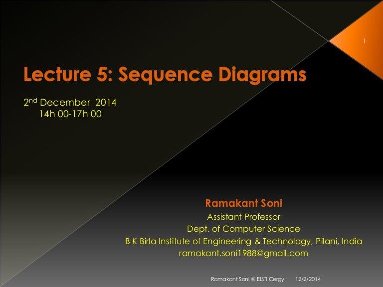 Sequence diagram uml diagram ccuart Choice Image