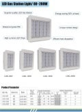 Led gas station light Series Specification