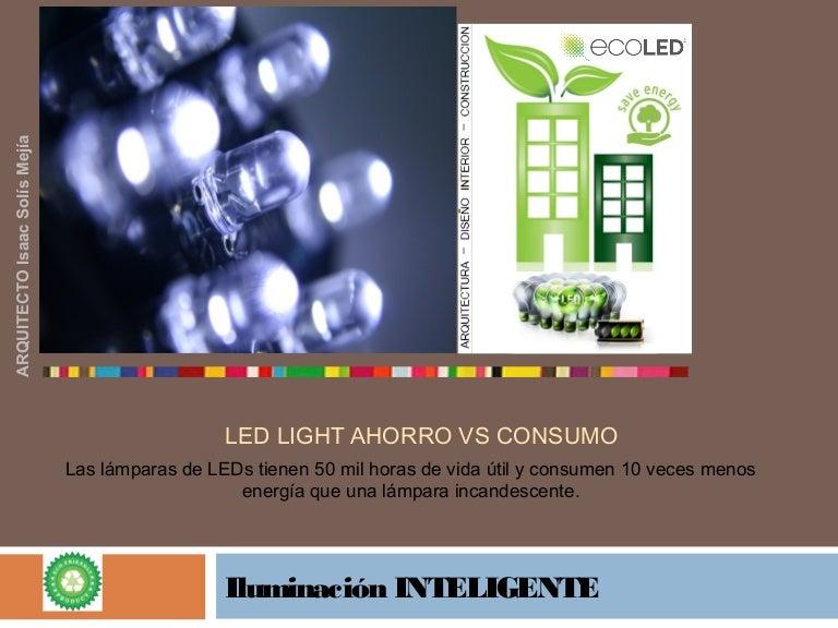 iluminacion light inteligente Led iluminacion light Led inteligente Led D29EHI