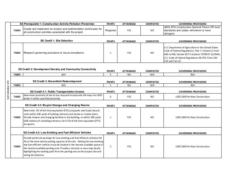 leed consultant review rh slideshare net Chartek 7 Application Manual Si Application Manual