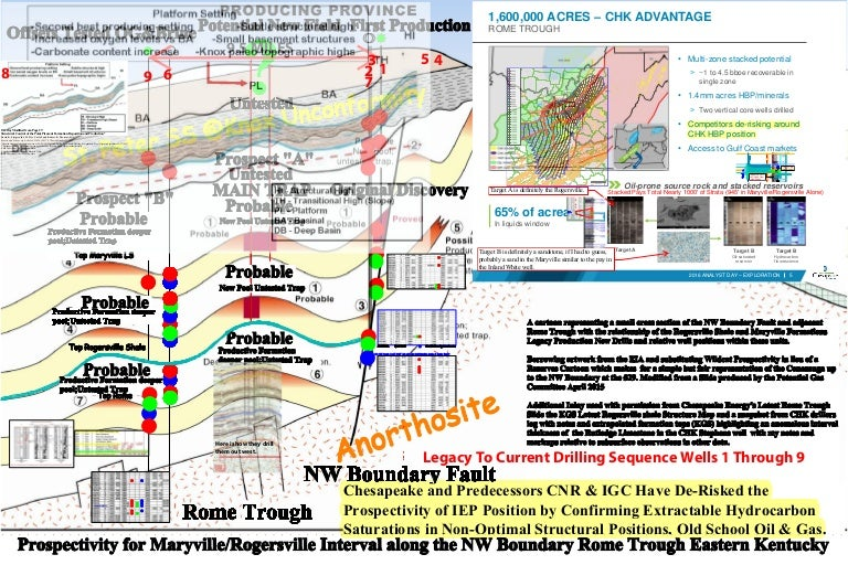 Rogersville Shale Exploration Legacy To Current Within A Segment Of