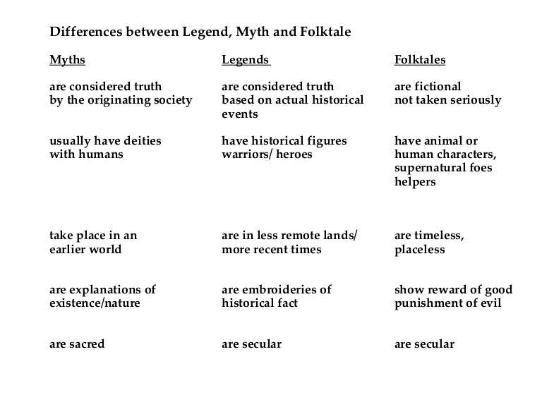 Legend myth-folktale