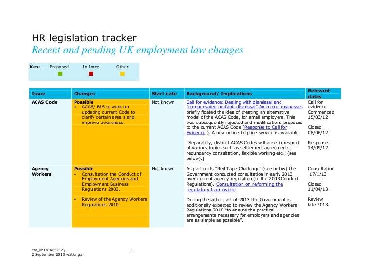 Legislative Change Table October 2013