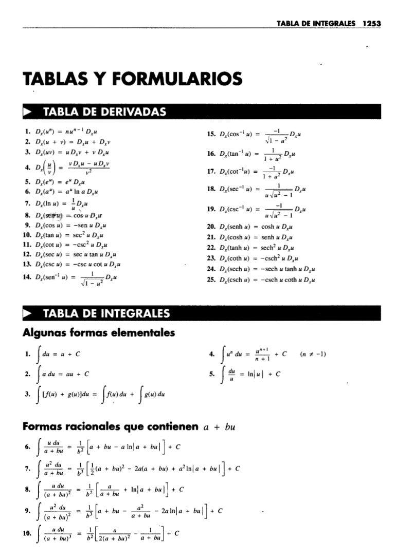 Leithold - formulario integrales