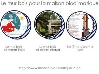 Le mur bois pour la maison bioclimatique