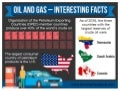 Oil and Gas – Interesting Facts