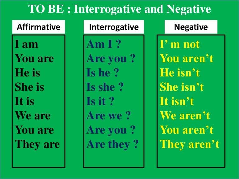 Resultado de imagem para interrogative english