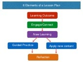 How To Design Engaging Lesson Plans In The Chinese Language Classroom