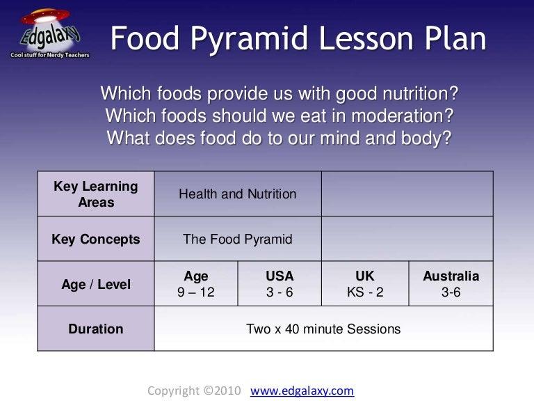 Lesson Plan Food Pyramid