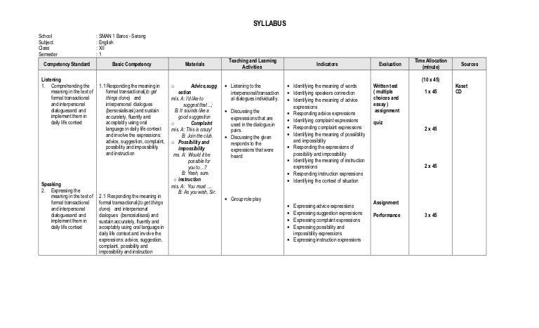 English In Italian: Lesson Plan 2.3 Syllabus Of English Class Xii Smt 1 & 2
