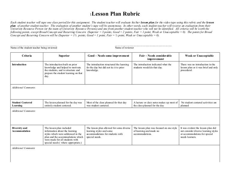 Lesson plan rubric (1)