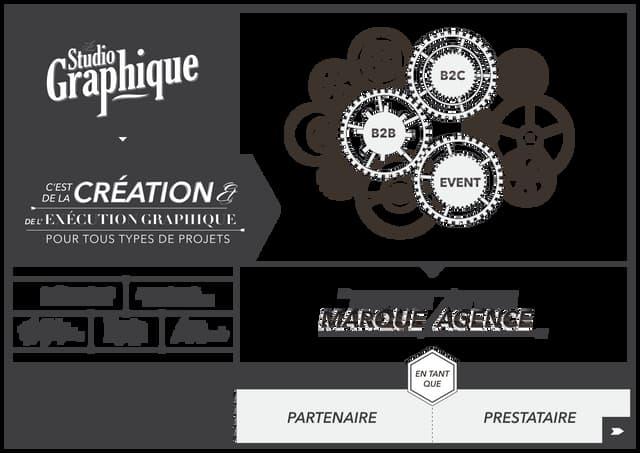 Le Studio Graphique presentation