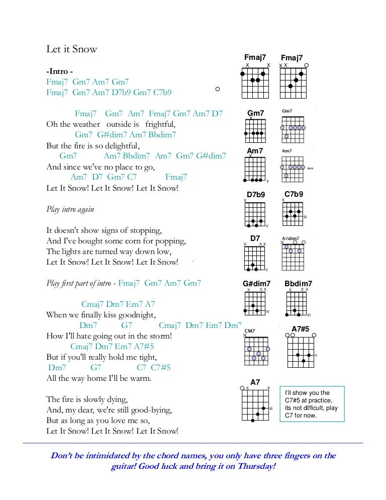 D7b9 Chord Guitar Choice Image - basic guitar chords finger placement