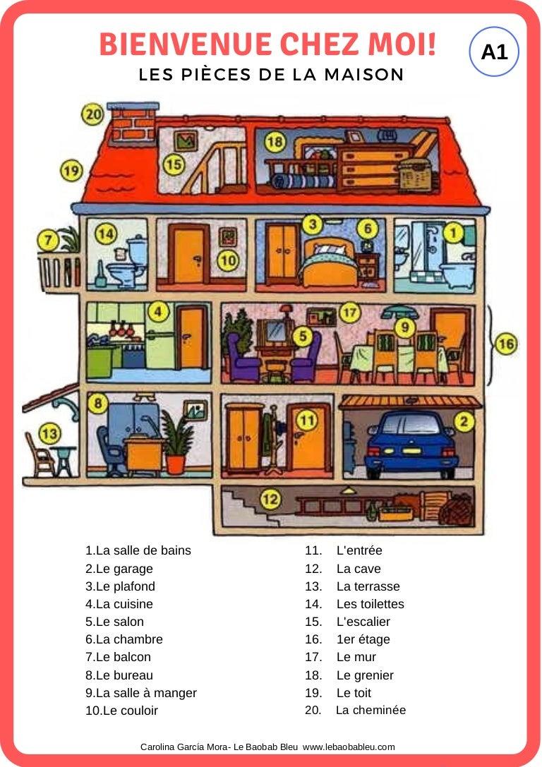 Maison De La Salle lexique- la maison et les meubles (a1)