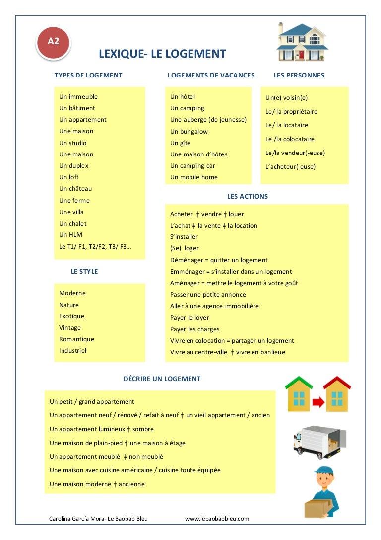 Vivre En Appartement Ou En Maison lexique- le logement (a2)