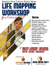 Life mapping workshop