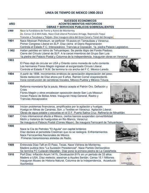 Linea de tiempo de mexico 1900 2013