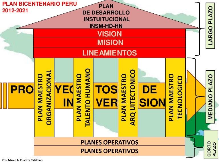 Lineamientos del plan desarrollo institucional