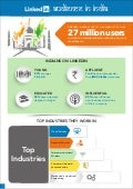 The Linked Audience in India Infographic