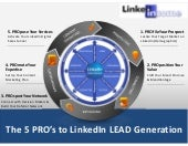 LinkedIn LEAD Generator: How to Grow Your Business on LinkedIn