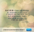 How Success Is Measured