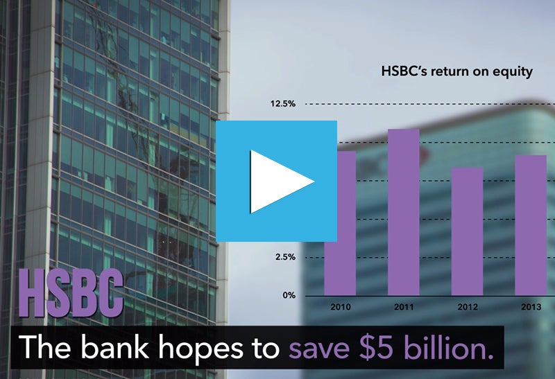 HSBC Cuts Jobs and American CEOs Stay Cautious. Click to Watch Today's Top Headlines