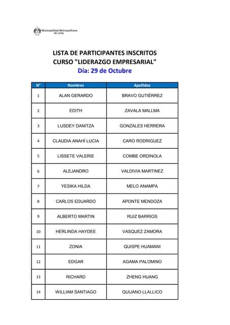 """Lista de participantes inscritos del curso """"Liderazgo Empresarial"""""""
