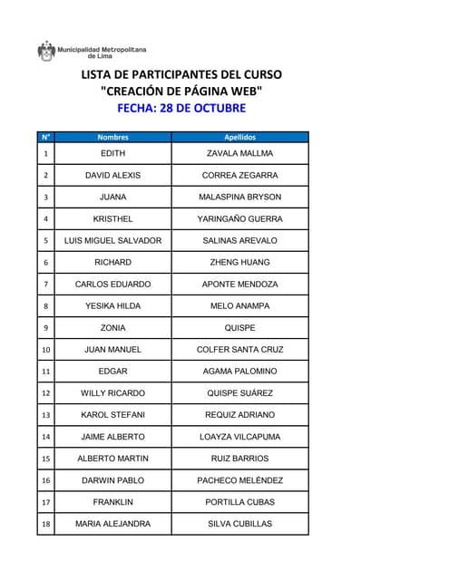 """Lista de participantes del Curso """"Creación de Página Web"""""""