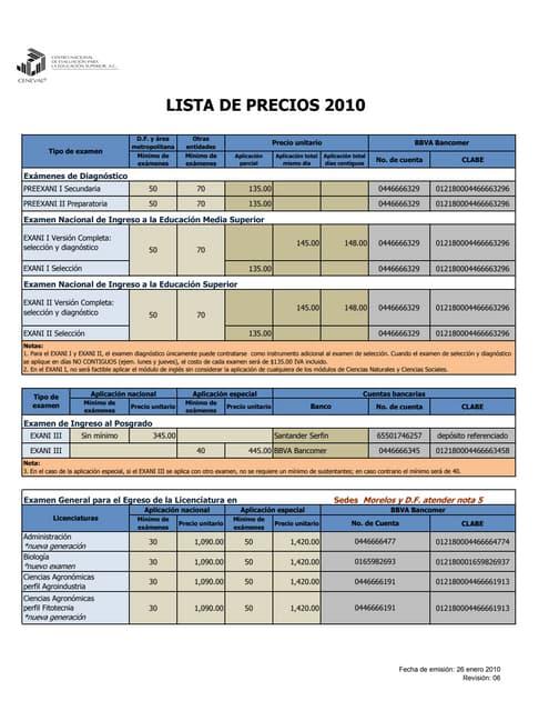 Lista de Precios Examenes CENEVAL 2010