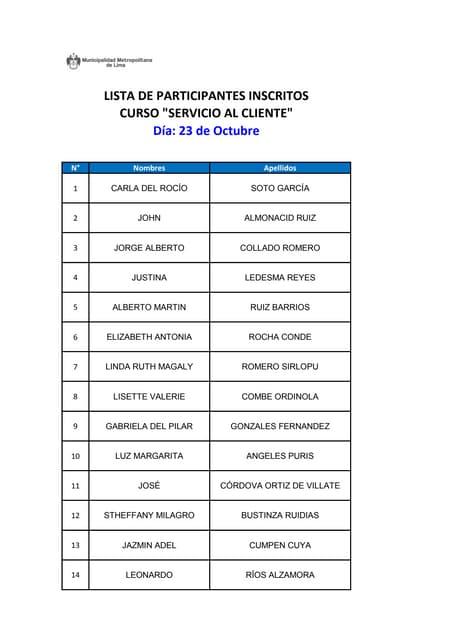 """Lista de Participantes del curso """"Servicio al Cliente"""""""