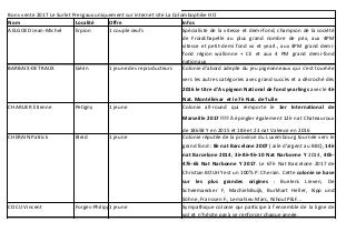 Annonce Sexe & Plan Cul Loire (42)