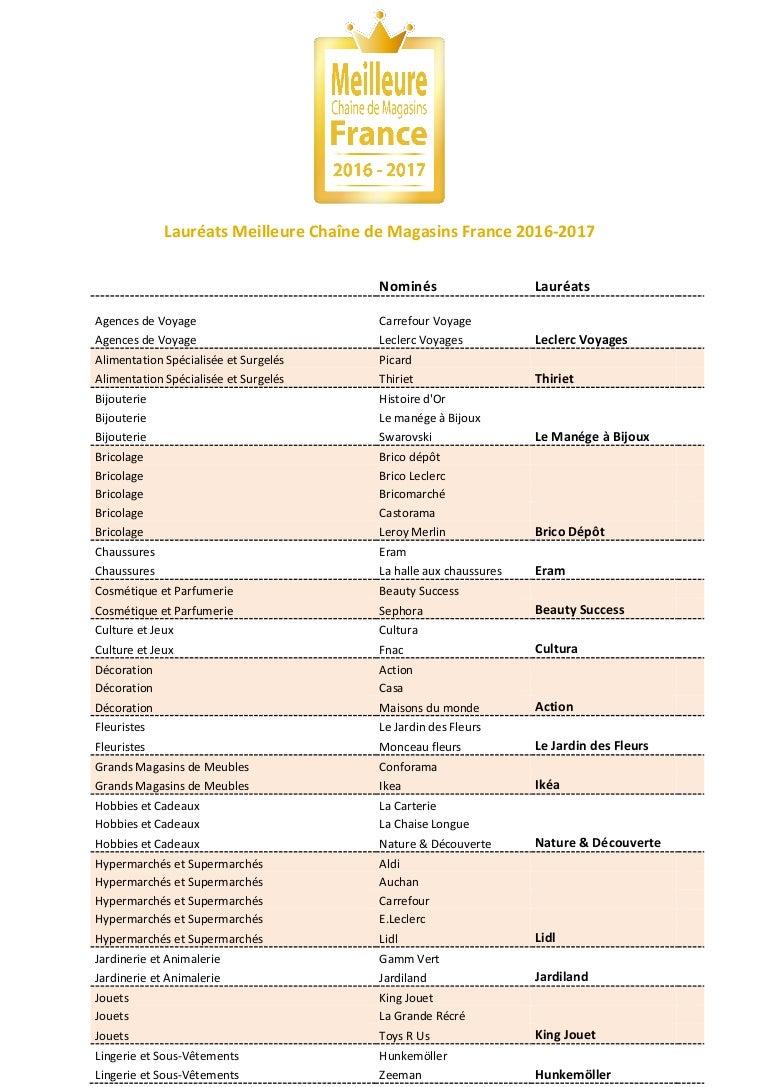 Liste Des Lauréats Meilleure Chaîne De Magasins 2016 2017