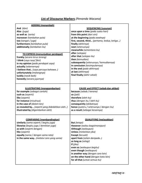 Penanda Wacana Untuk Essay English Plodivlanresetadimocdevanmins