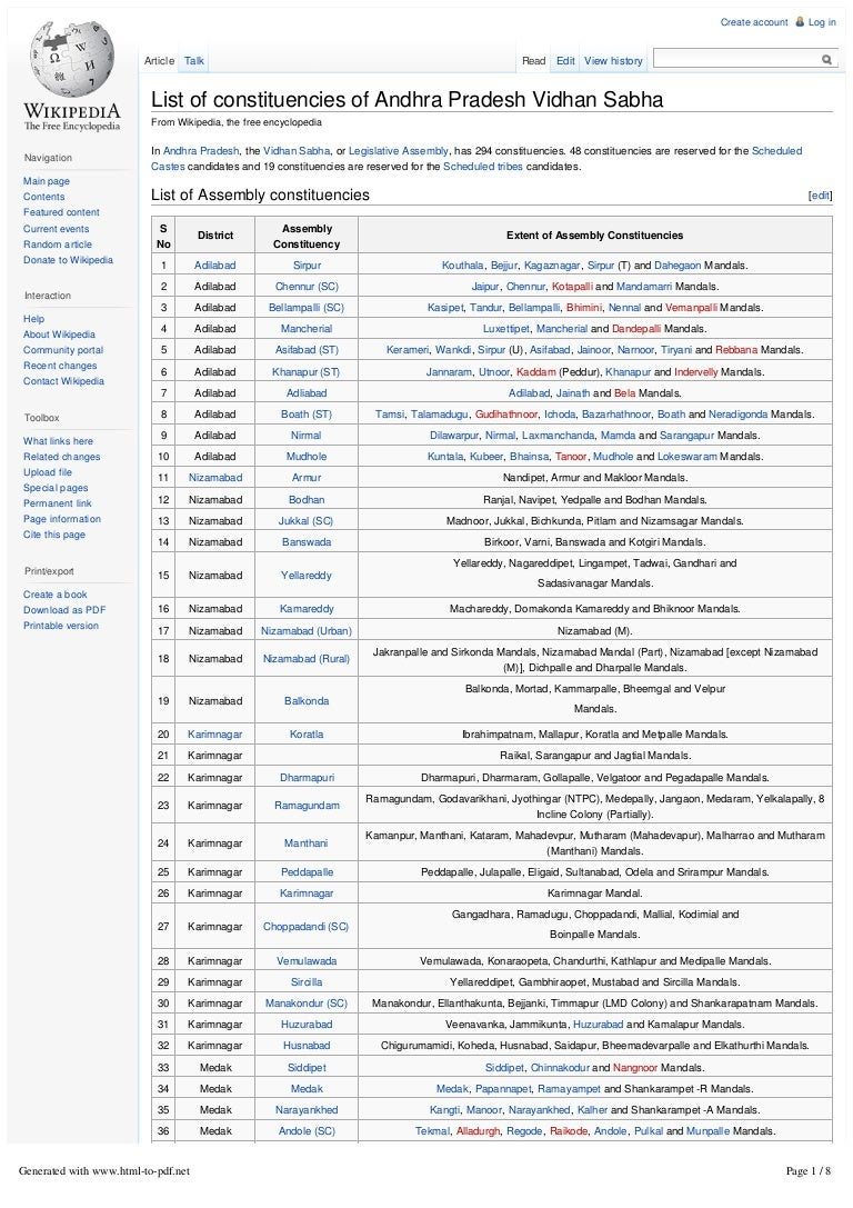 List of districts and mandals in andhrapradesh