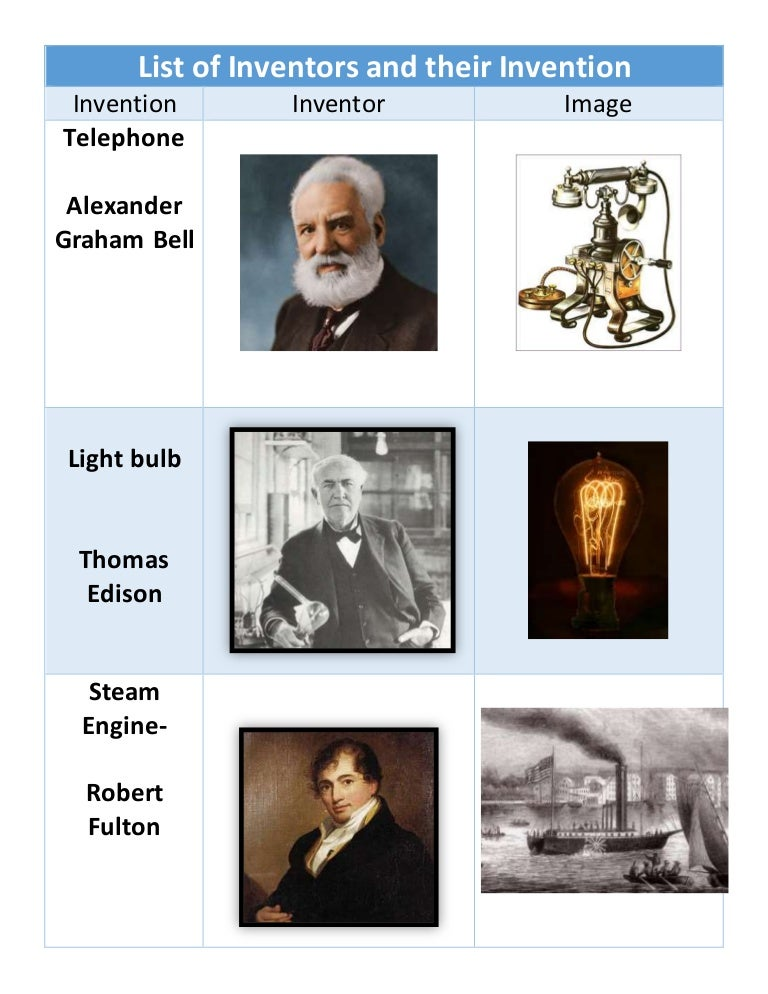 List of inventors and their invention