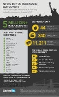 New York's 20 Most InDemand Employers 2013