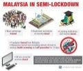 semi-Lockdown